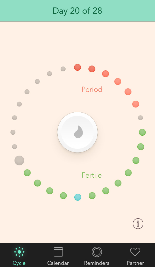 The Best Period Tracker App